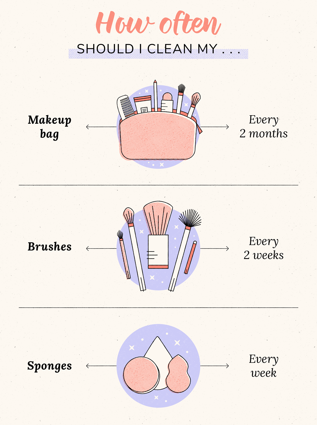 illustrations of makeup tools and how often to clean them