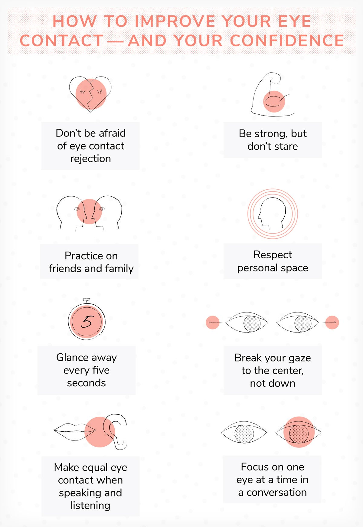drawings with tips for improving eye contact