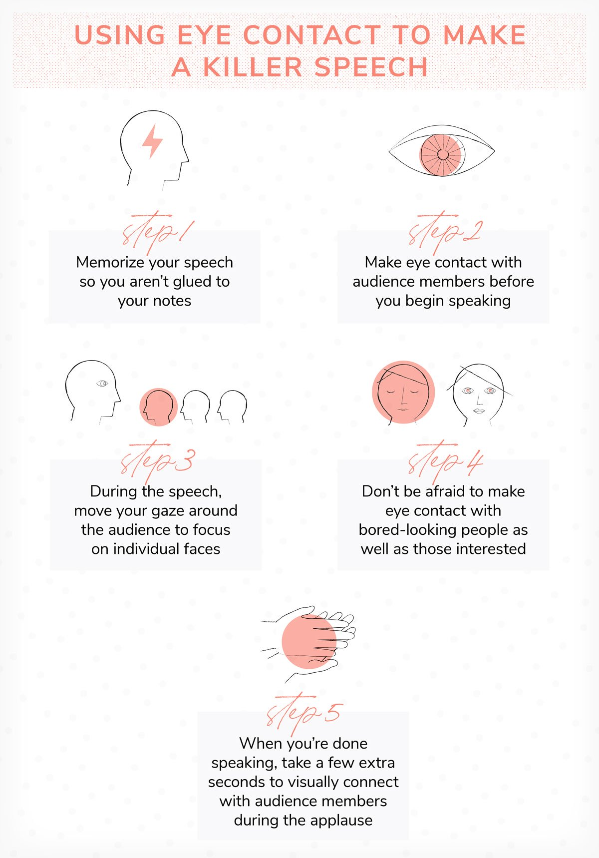 line drawings with tips for making eye contact during a speech