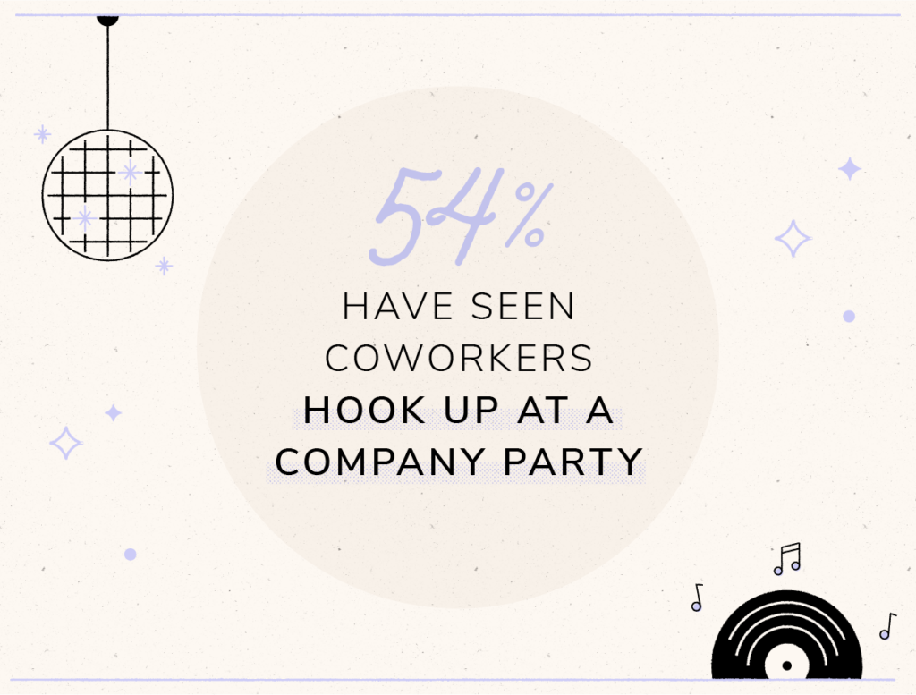 statistic on company party hookups with disco ball illustration