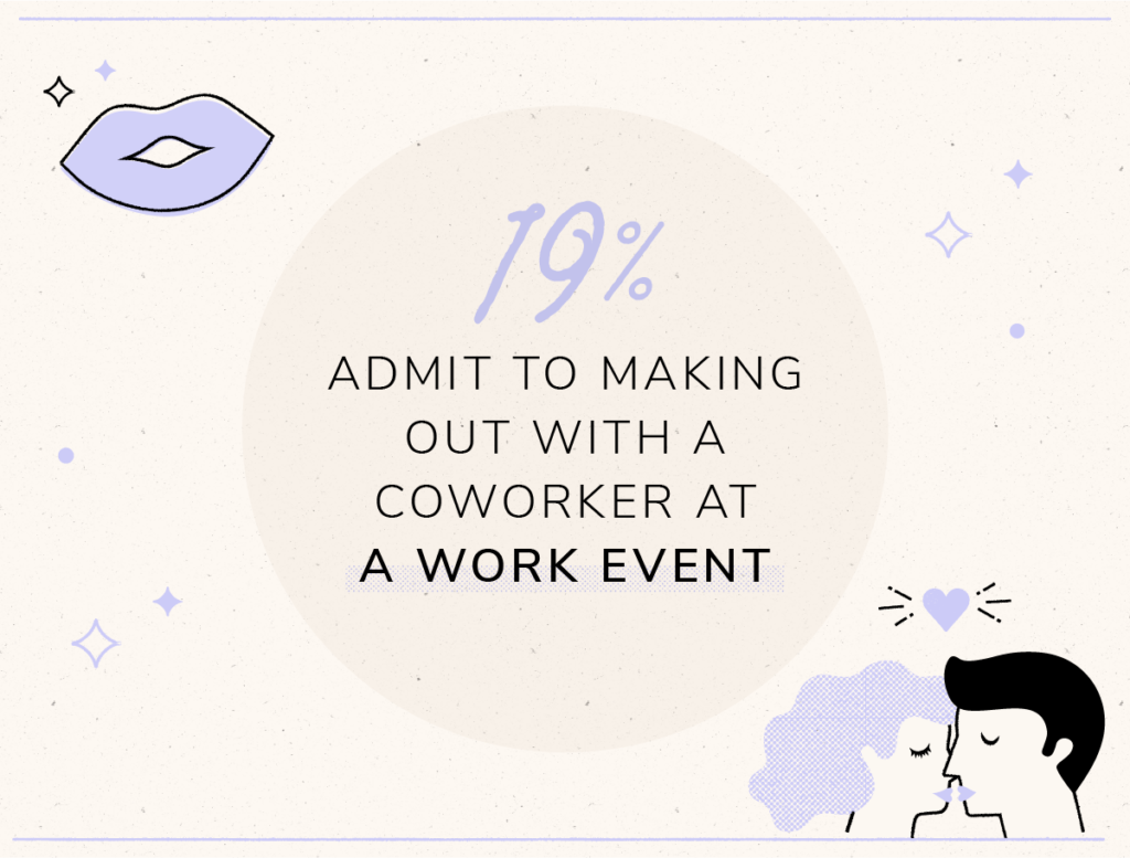 statistic on coworkers making out with kissing illustration