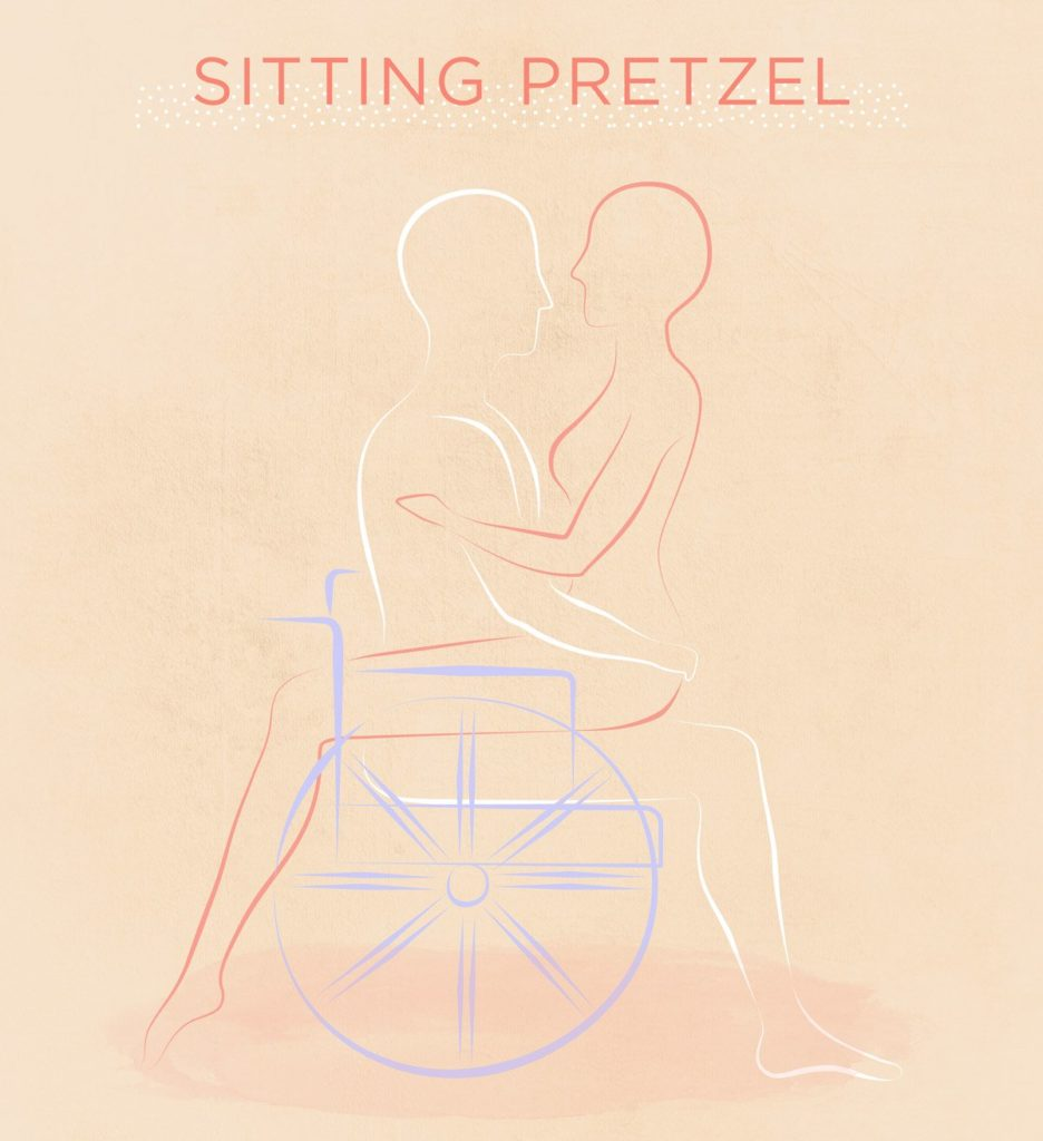 illustration of wheelchair sitting pretzel position